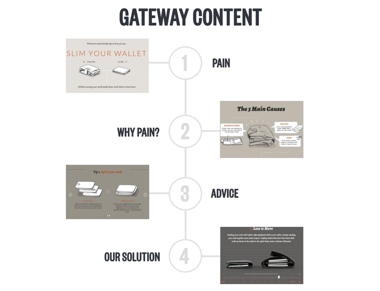 gateway-content